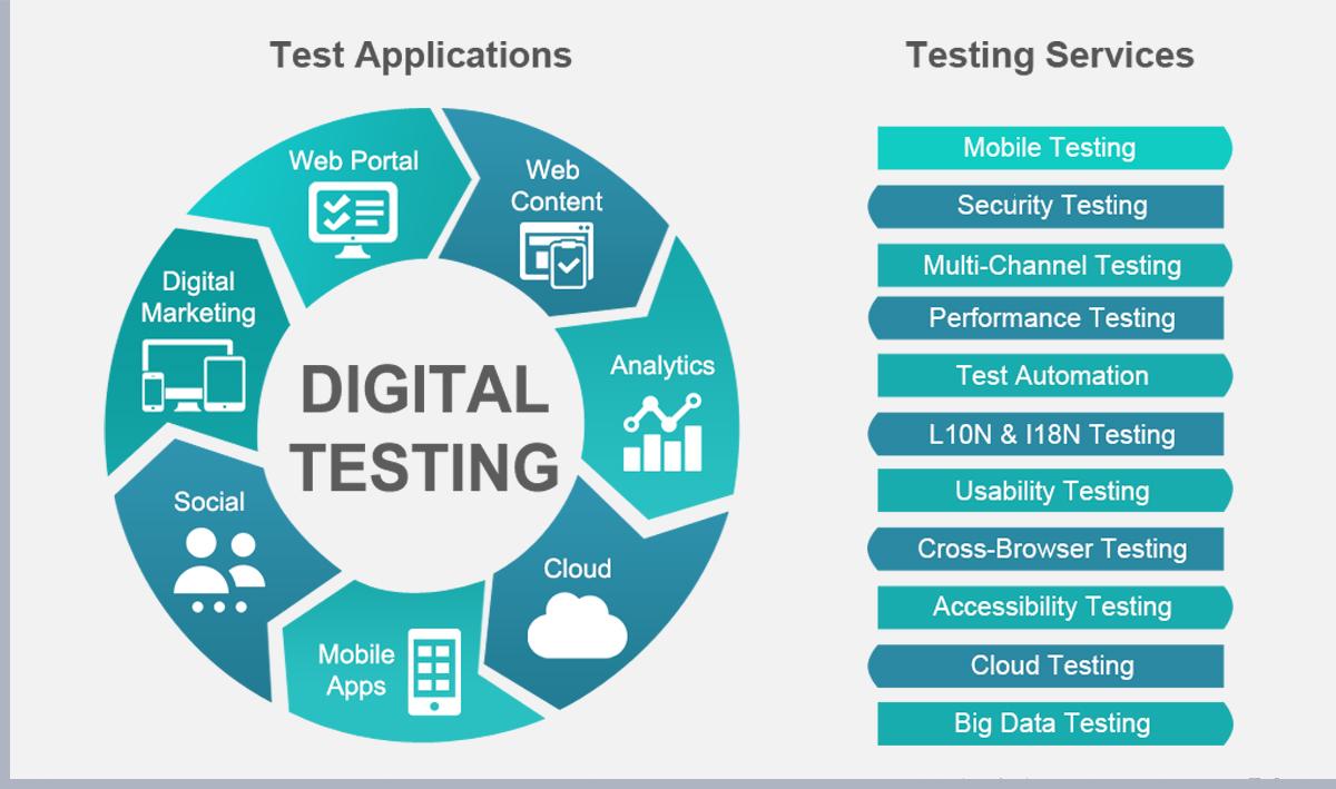 website development company Kolkata india, top and best web designing company in kolkata, best web designing services in kolkata, top web designing services Kolkata, web developer