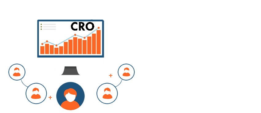 cro packages Kolkata india, cro packages & plan, conversion rate optimization, best cro packages and plans in Kolkata india